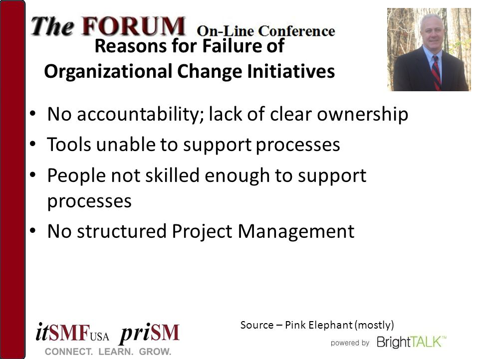 Reasons for Failure of Organizational Change Initiatives No accountability; lack of clear ownership Tools unable to support processes People not skilled enough to support processes No structured Project Management Source – Pink Elephant (mostly)