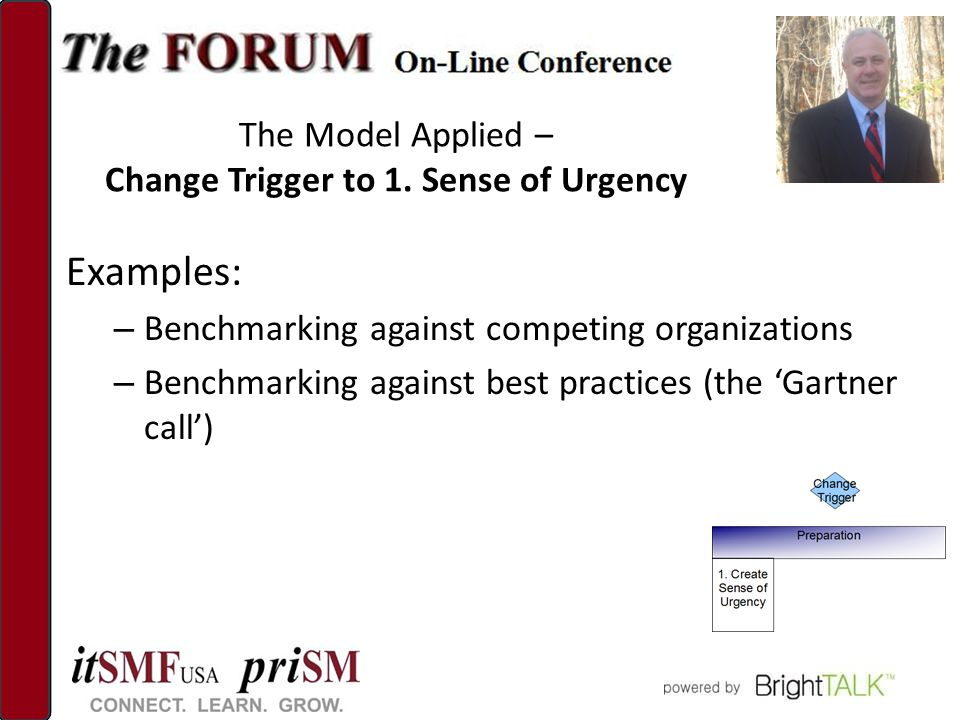 Examples: – Benchmarking against competing organizations – Benchmarking against best practices (the 'Gartner call') The Model Applied – Change Trigger to 1.