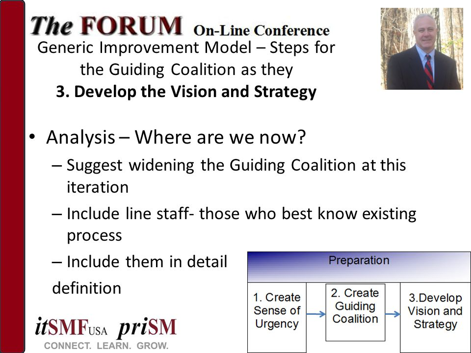 Generic Improvement Model – Steps for the Guiding Coalition as they 3.