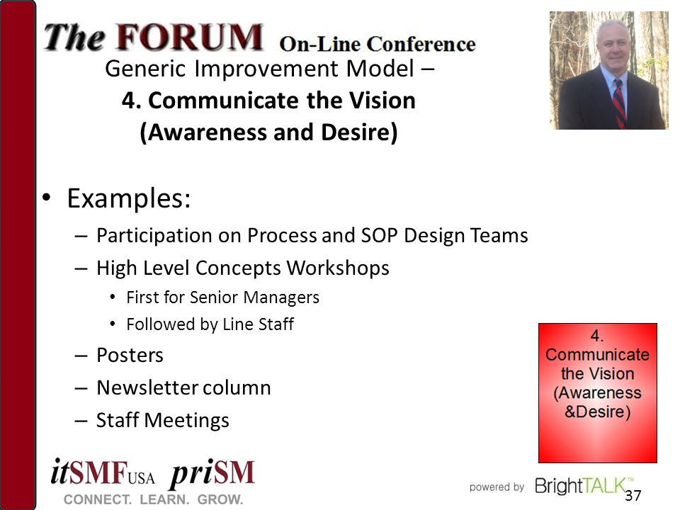 Generic Improvement Model – 4. Communicate the Vision (Awareness and Desire) Examples: – Participation on Process and SOP Design Teams – High Level Co