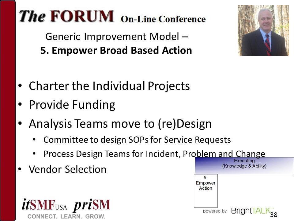 Generic Improvement Model – 5. Empower Broad Based Action 38 Charter the Individual Projects Provide Funding Analysis Teams move to (re)Design Committ