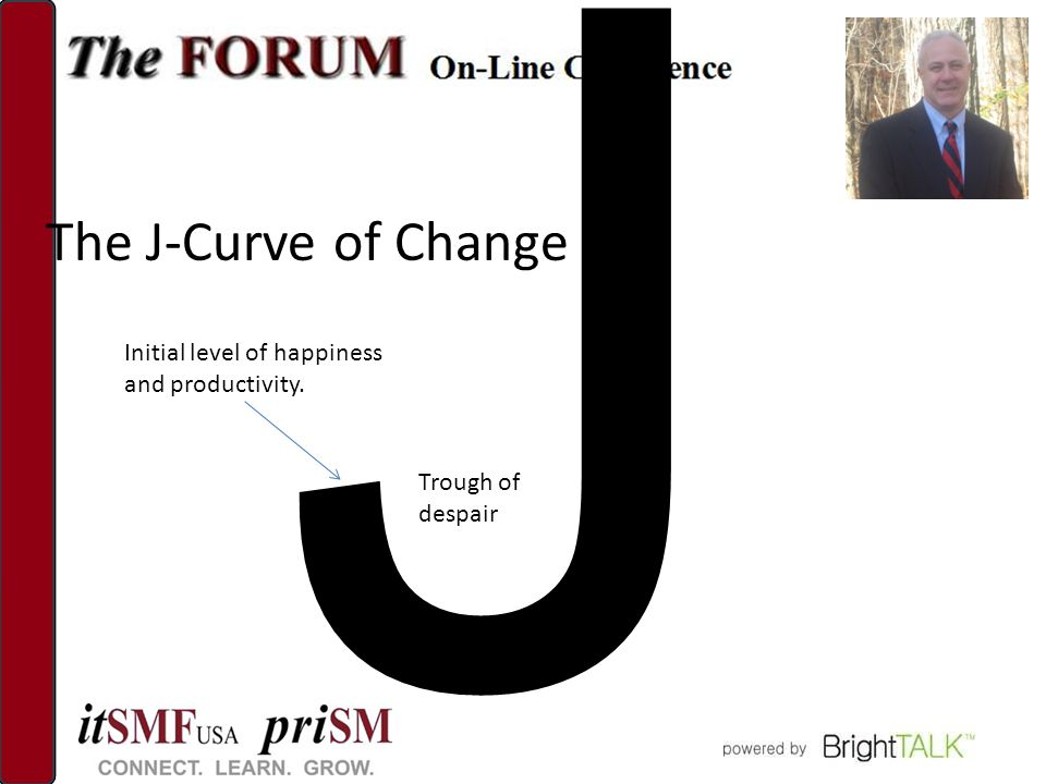J Initial level of happiness and productivity. Trough of despair The J-Curve of Change