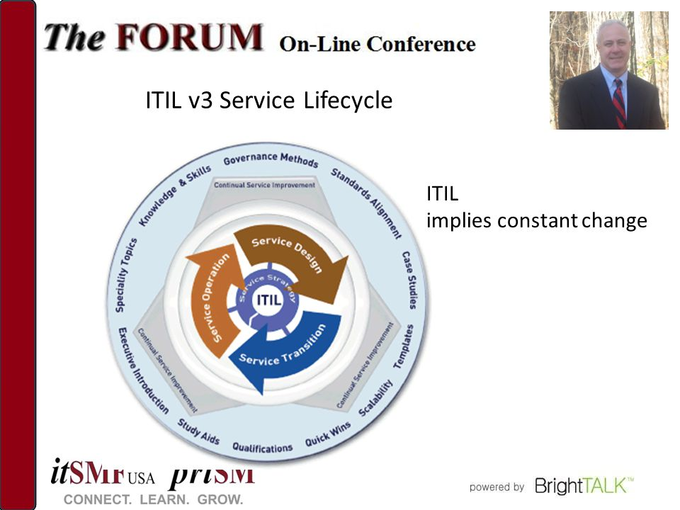 ITIL v3 Service Lifecycle ITIL implies constant change