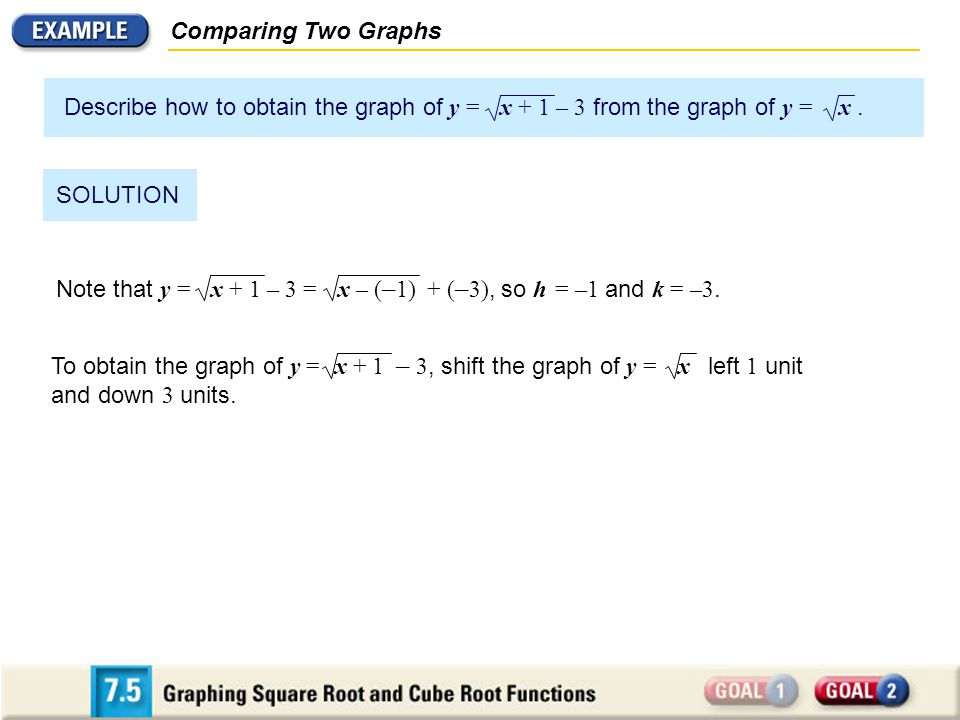 Comparing Two Graphs SOLUTION Describe how to obtain the graph of y = x + 1 – 3 from the graph of y = x. To obtain the graph of y = x + 1 – 3, shift t