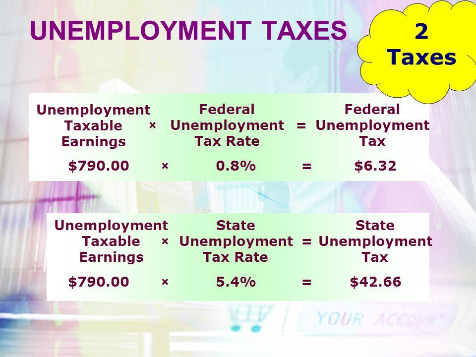 Federal Unemployment Tax = Federal Unemployment Tax Rate × Unemployment Taxable Earnings State Unemployment Tax = State Unemployment Tax Rate × Unempl