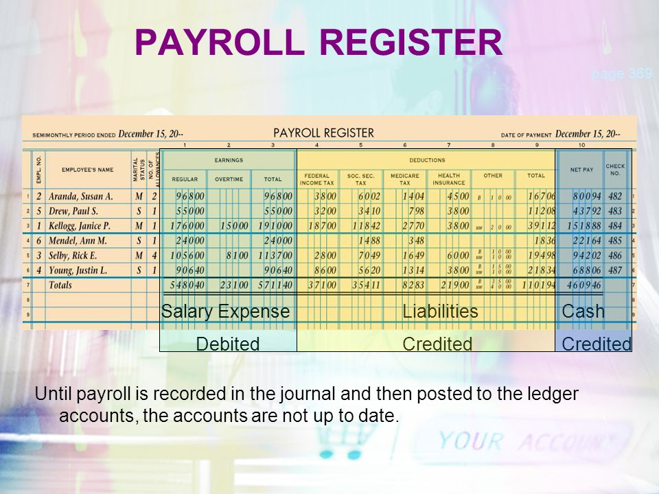 PAYROLL REGISTER page 369 Until payroll is recorded in the journal and then posted to the ledger accounts, the accounts are not up to date. Salary Exp