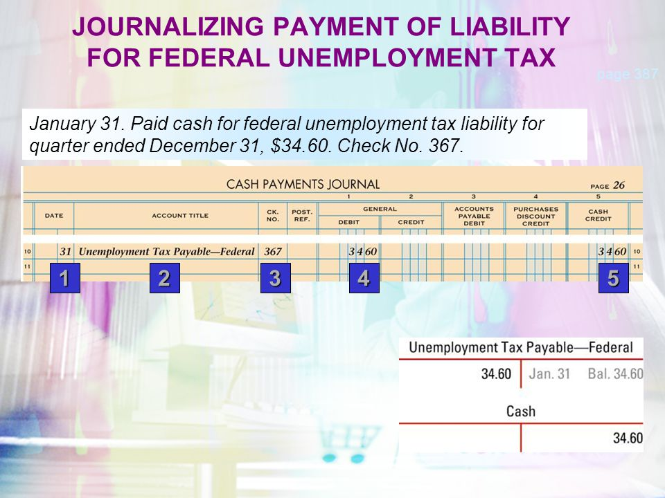 JOURNALIZING PAYMENT OF LIABILITY FOR FEDERAL UNEMPLOYMENT TAX12345 page 387 January 31. Paid cash for federal unemployment tax liability for quarter