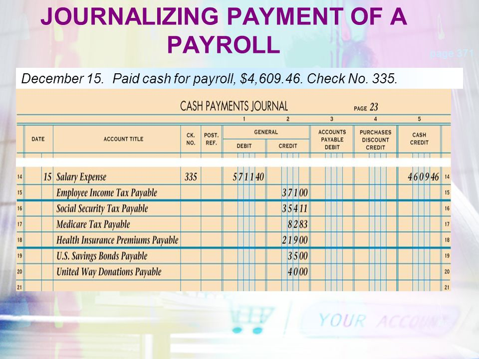 JOURNALIZING PAYMENT OF A PAYROLL page 371 December 15. Paid cash for payroll, $4,609.46. Check No. 335.