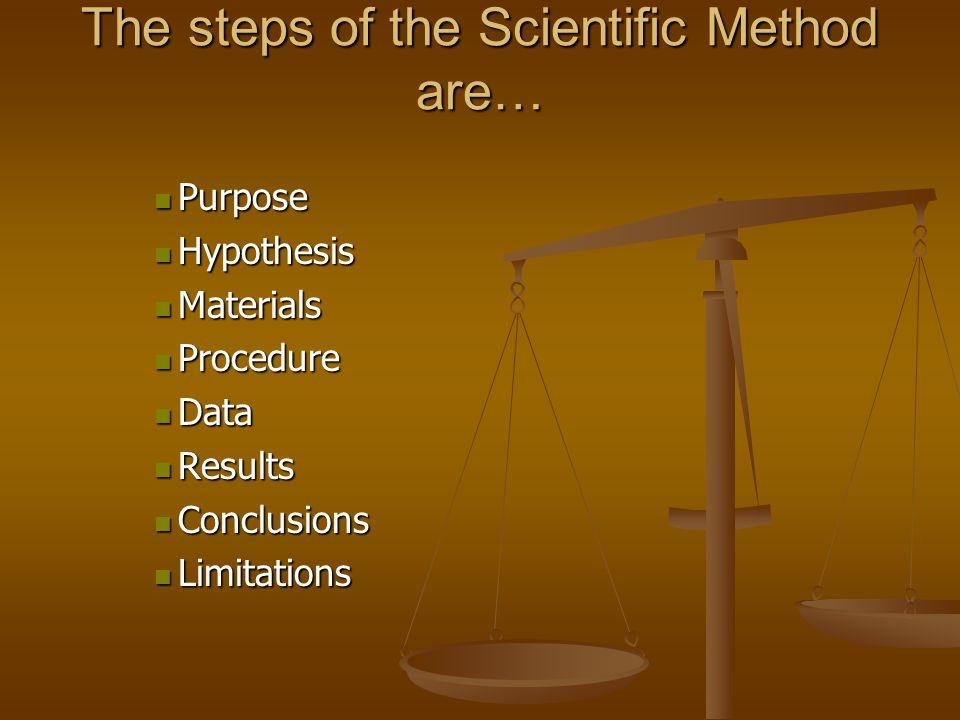 The steps of the Scientific Method are… Purpose Purpose Hypothesis Hypothesis Materials Materials Procedure Procedure Data Data Results Results Conclu