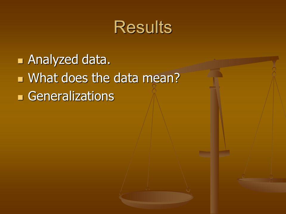 Results Analyzed data. Analyzed data. What does the data mean? What does the data mean? Generalizations Generalizations