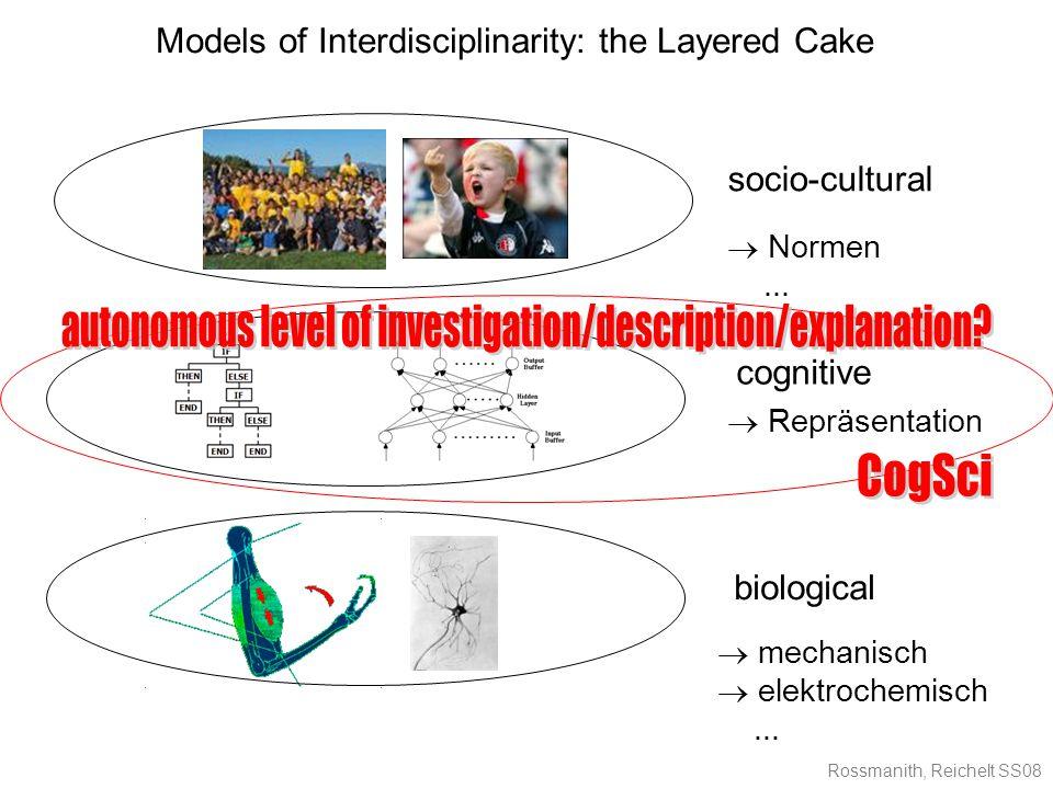 Rossmanith, Reichelt SS08 biological cognitive socio-cultural  mechanisch  elektrochemisch...