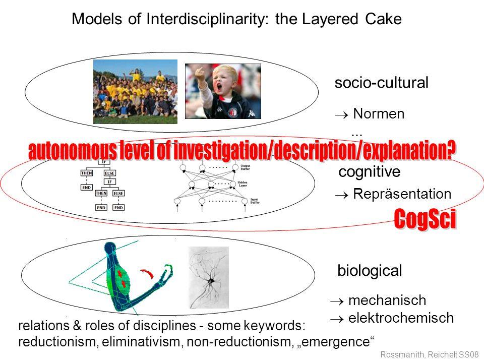 Rossmanith, Reichelt SS08 biological cognitive socio-cultural  mechanisch  elektrochemisch  Repräsentation  Normen...