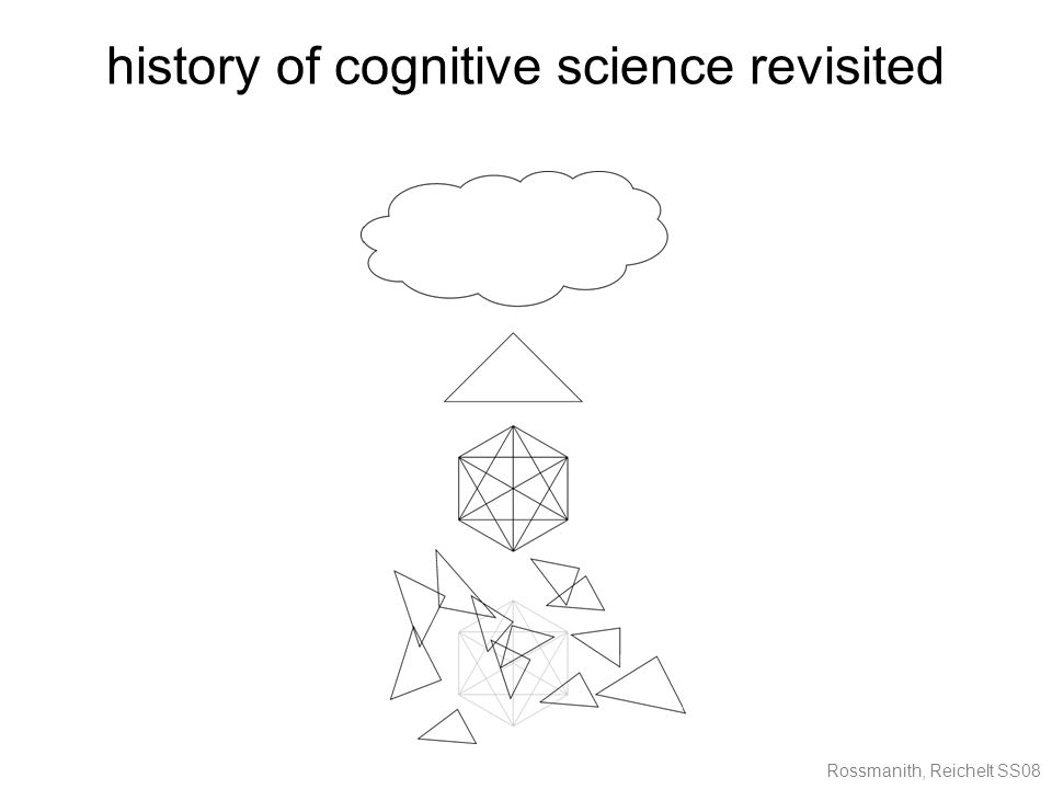 Rossmanith, Reichelt SS08 history of cognitive science revisited