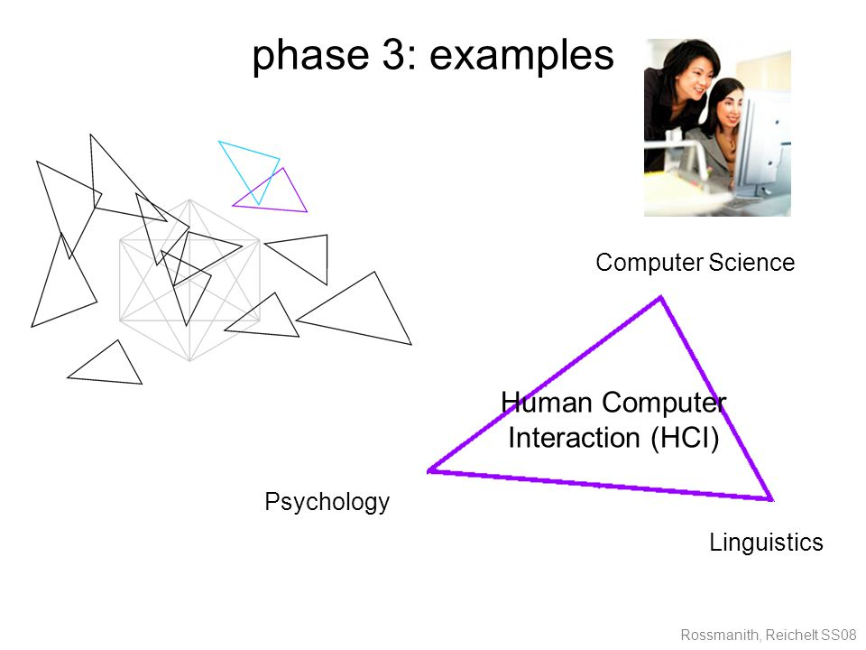 Rossmanith, Reichelt SS08 phase 3: examples Human Computer Interaction (HCI) Psychology Linguistics Computer Science