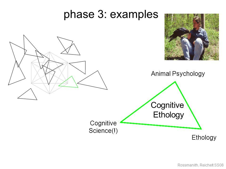 Rossmanith, Reichelt SS08 phase 3: examples Cognitive Ethology Animal Psychology Cognitive Science(!) Ethology