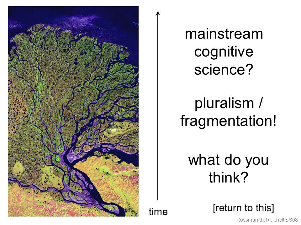 Rossmanith, Reichelt SS08 time pluralism / fragmentation.