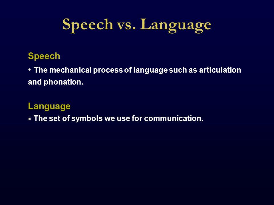 Elements of Speech & Language Phoneme Speech sounds /p/ or /b/ vs.