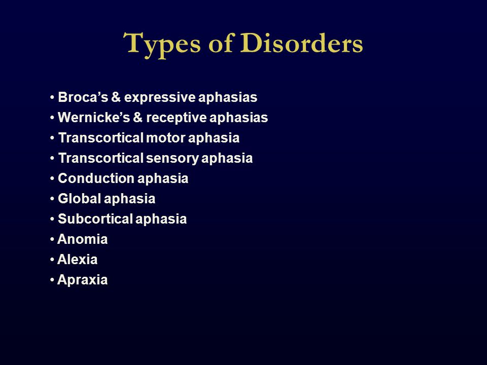 Types of Disorders Broca's & expressive aphasias Wernicke's & receptive aphasias Transcortical motor aphasia Transcortical sensory aphasia Conduction