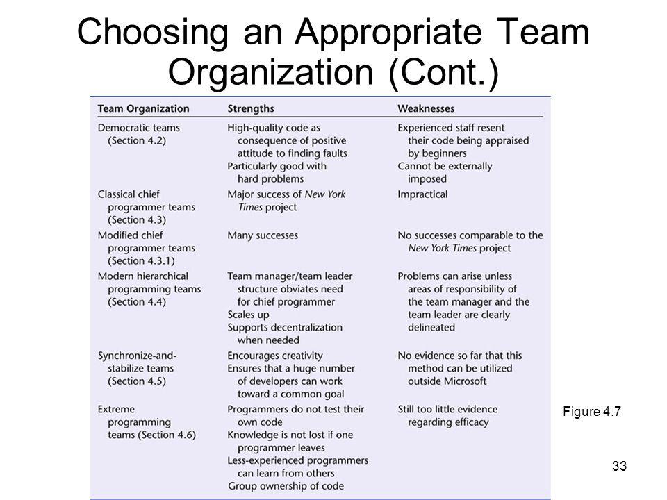 33 Choosing an Appropriate Team Organization (Cont.) Figure 4.7