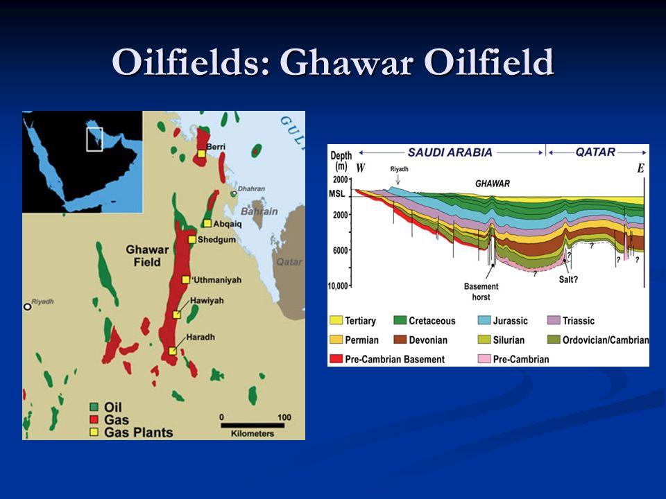 Oilfields: Ghawar Oilfield
