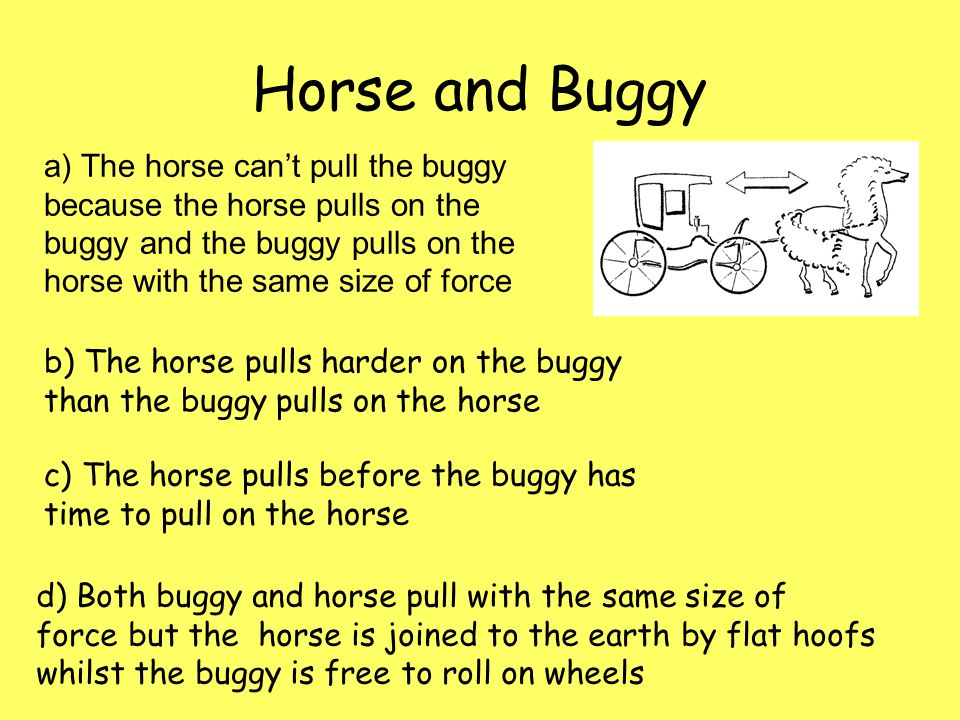 Horse and Buggy a) The horse can't pull the buggy because the horse pulls on the buggy and the buggy pulls on the horse with the same size of force b)
