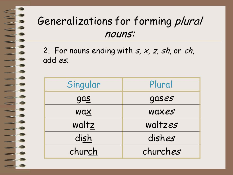 Generalizations for forming plural nouns: 2. For nouns ending with s, x, z, sh, or ch, add es. SingularPlural gasgases waxwaxes waltzwaltzes dishdishe