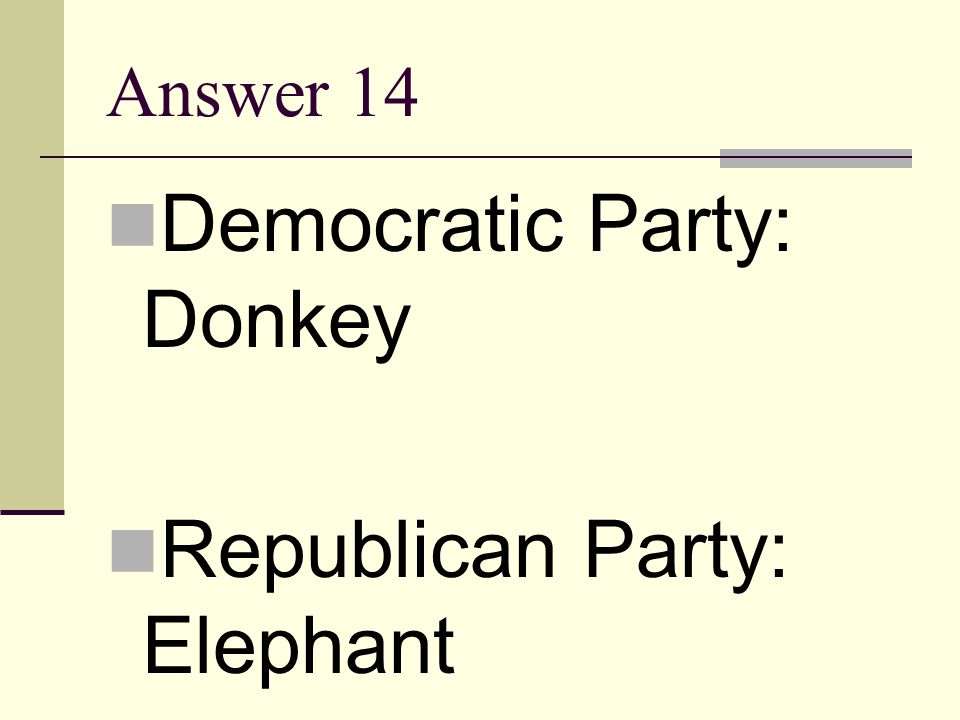 Question 14 Identify the symbol that represents the Republican Party? What symbol represents the Democratic Party?