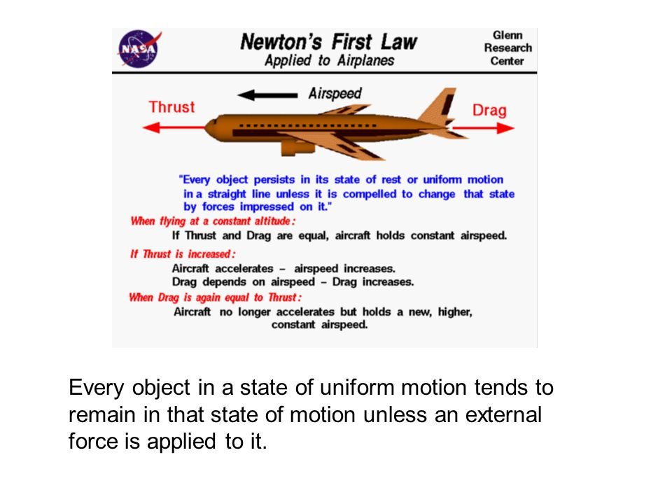 Every object in a state of uniform motion tends to remain in that state of motion unless an external force is applied to it.