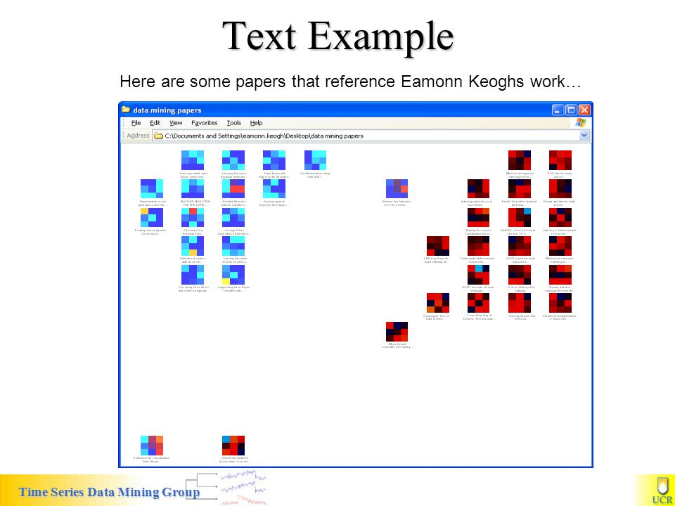 Time Series Data Mining Group Text Example