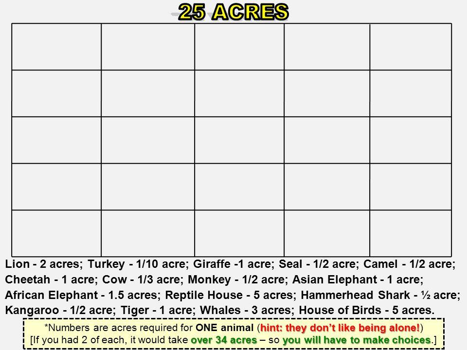 Lion - 2 acres; Turkey - 1/10 acre; Giraffe -1 acre; Seal - 1/2 acre; Camel - 1/2 acre; Cheetah - 1 acre; Cow - 1/3 acre; Monkey - 1/2 acre; Asian Elephant - 1 acre; African Elephant - 1.5 acres; Reptile House - 5 acres; Hammerhead Shark - ½ acre; Kangaroo - 1/2 acre; Tiger - 1 acre; Whales - 3 acres; House of Birds - 5 acres.