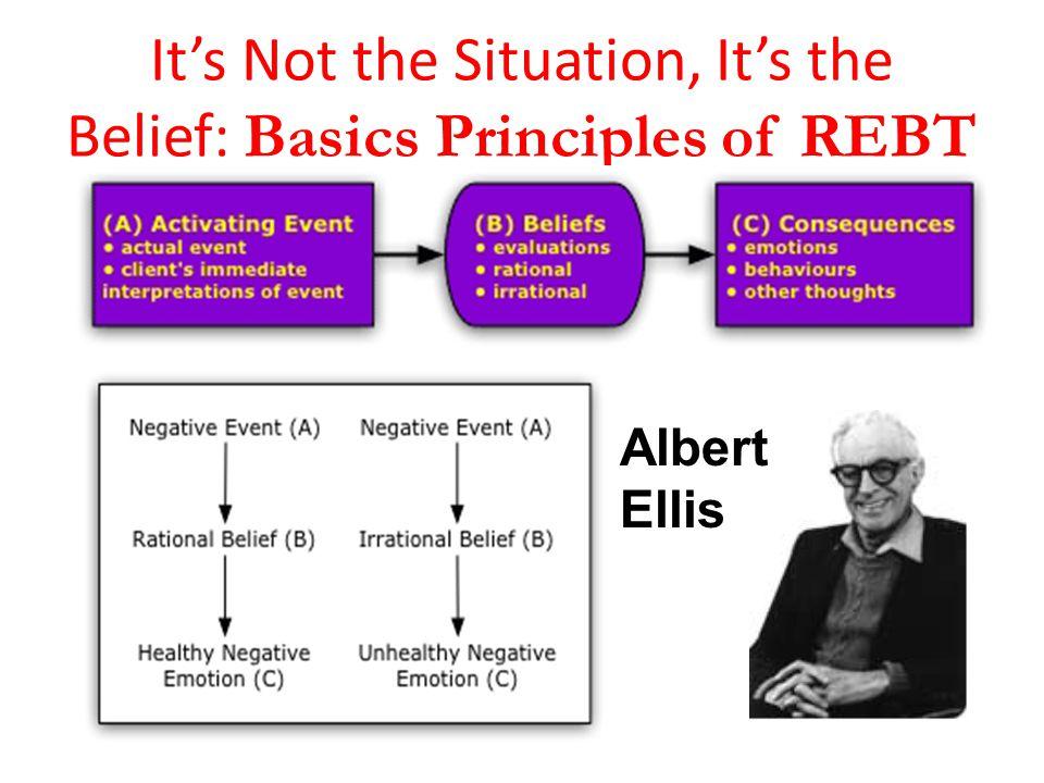 It's Not the Situation, It's the Belief: Basics Principles of REBT. Albert Ellis