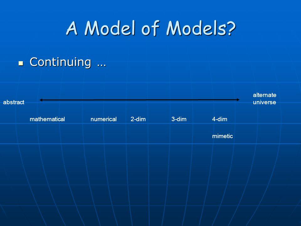 A Model of Models.