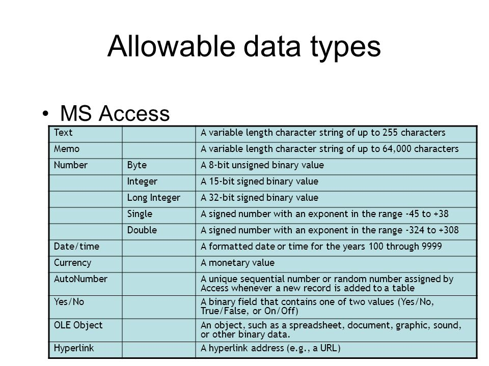 Allowable data types MS Access TextA variable length character string of up to 255 characters MemoA variable length character string of up to 64,000 c