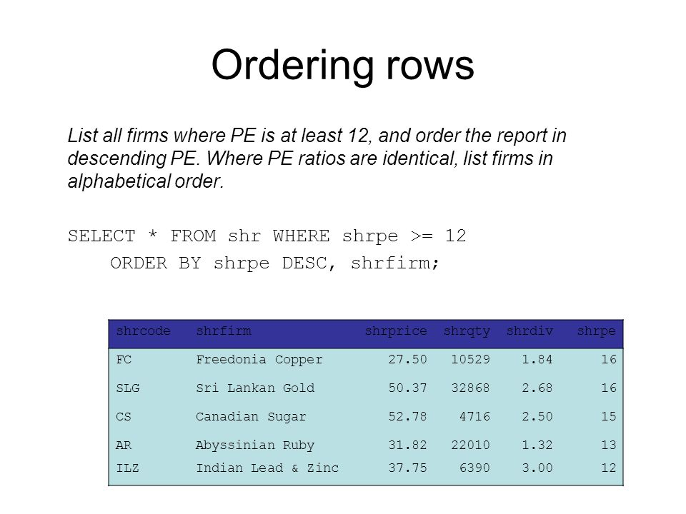 Ordering rows List all firms where PE is at least 12, and order the report in descending PE. Where PE ratios are identical, list firms in alphabetical