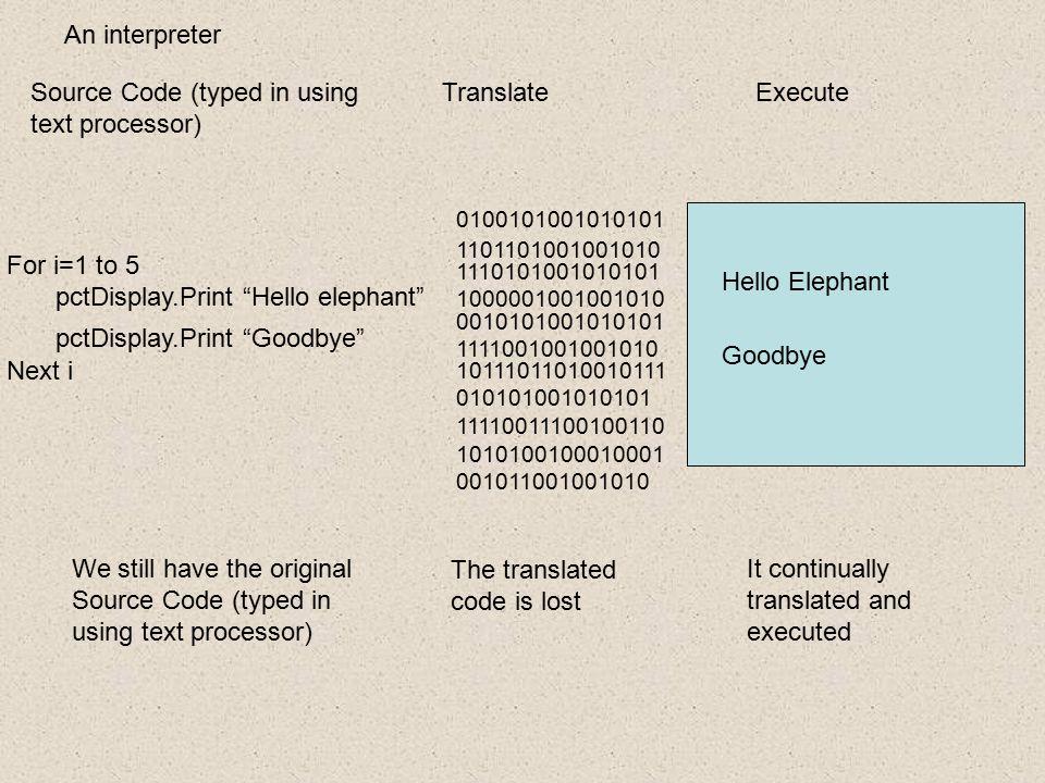"For i=1 to 5 pctDisplay.Print ""Hello elephant"" pctDisplay.Print ""Goodbye"" Next i 0100101001010101 1101101001001010 1110101001010101 1000001001001010 0"