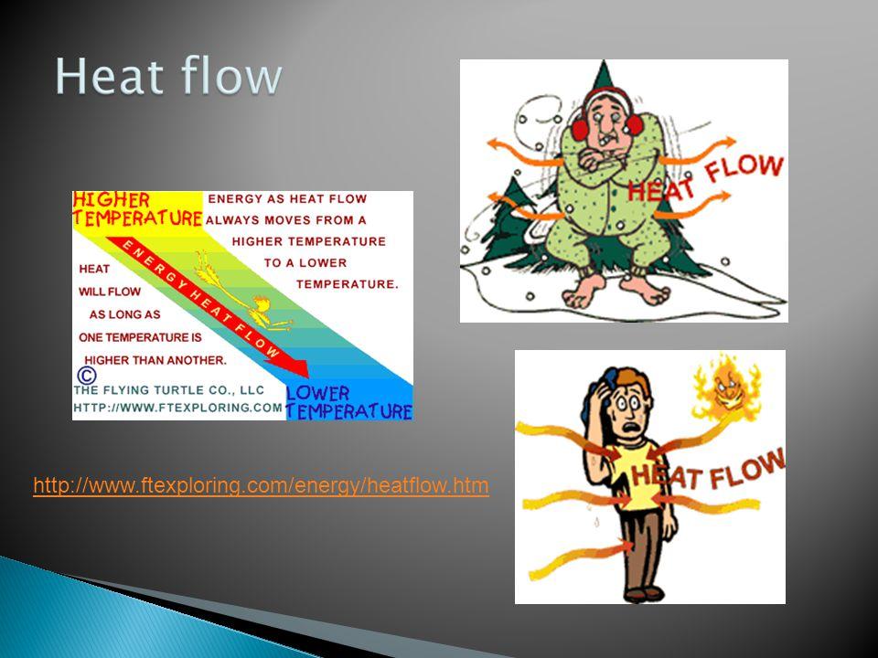 http://www.ftexploring.com/energy/heatflow.htm