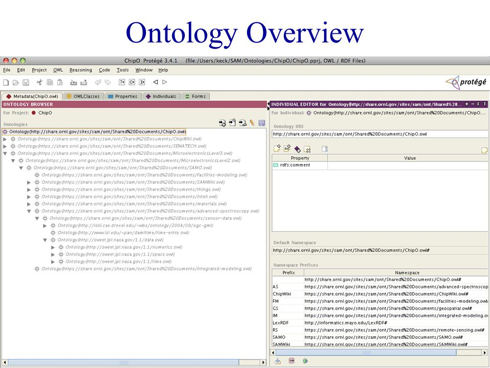 Ontology Overview 20