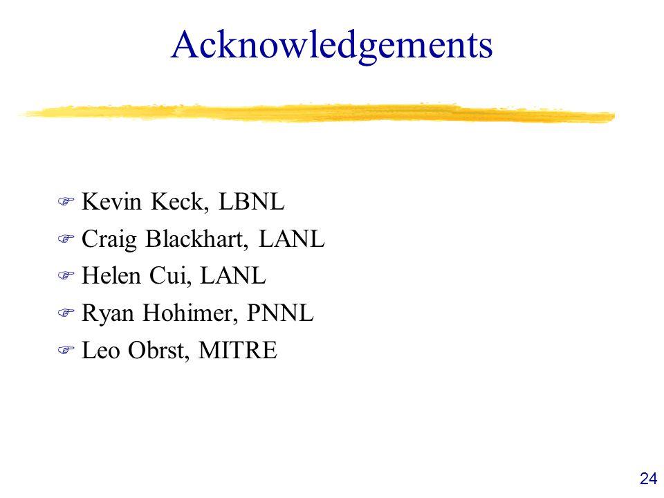 Acknowledgements F Kevin Keck, LBNL F Craig Blackhart, LANL F Helen Cui, LANL F Ryan Hohimer, PNNL F Leo Obrst, MITRE 24
