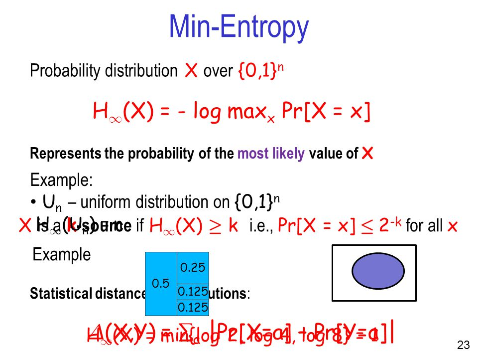 23 Min-Entropy Probability distribution X over {0,1} n H 1 (X) = - log max x Pr[X = x] X is a k -source if H 1 (X) ¸ k i.e., Pr[X = x] · 2 -k for all x Represents the probability of the most likely value of X ¢ (X,Y) =  a | Pr[X=a] – Pr[Y=a] | Statistical distance of distributions : Example: U n – uniform distribution on {0,1} n H 1 (U n ) = n 0.5 0.25 0.125 H 1 (X) = min{log 2, log 4, log 8} = 1 Example