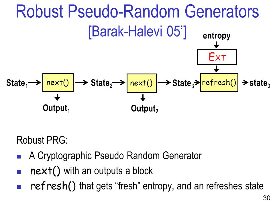 30 Robust PRG: A Cryptographic Pseudo Random Generator next() with an outputs a block refresh() that gets fresh entropy, and an refreshes state Robust Pseudo-Random Generators [Barak-Halevi 05'] next() Output 1 State 1 State 2 refresh() entropy state 3 next() Output 2 State 3 E XT