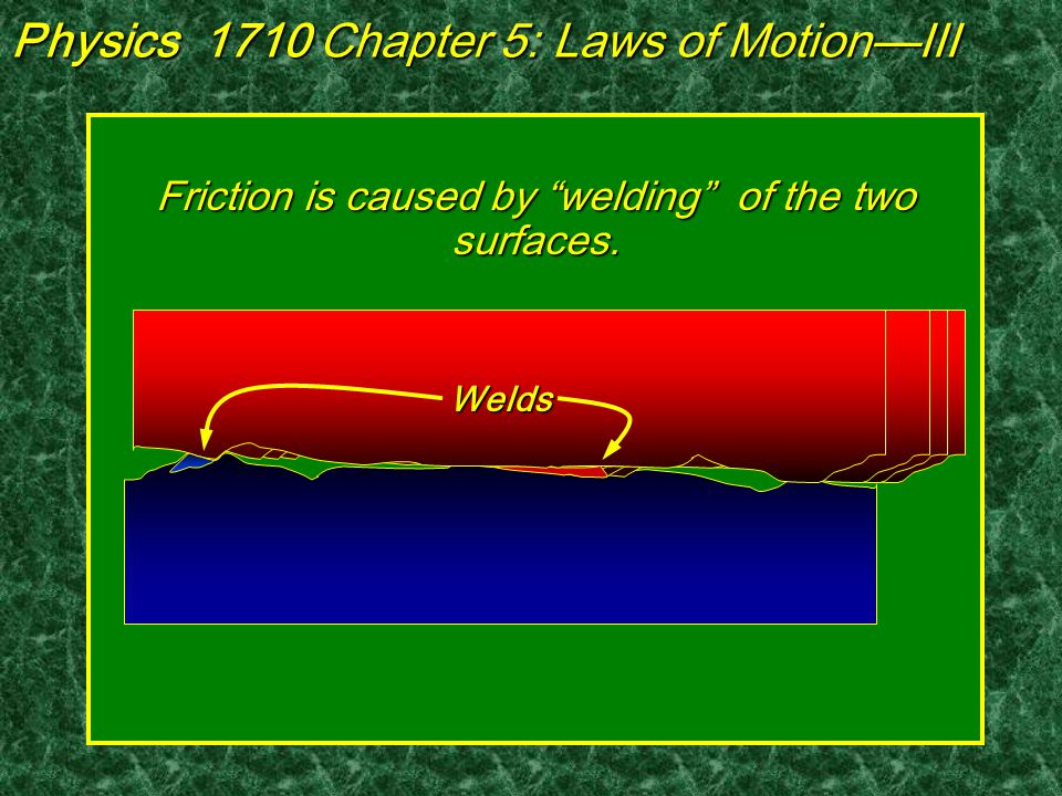 Friction is caused by welding of the two surfaces.