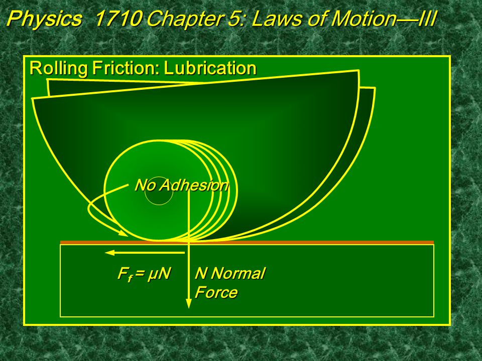 Rolling Friction: Physics 1710 Chapter 5: Laws of Motion—III F f = μN N Normal Force Adhesion