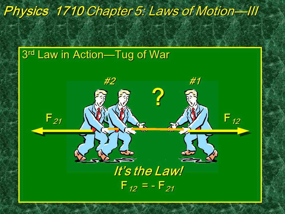 Third Law of Motion: If two objects interact, the force of the 1 st on the 2 nd is equal and opposite to the force of the 2 nd acting on the 1st body.