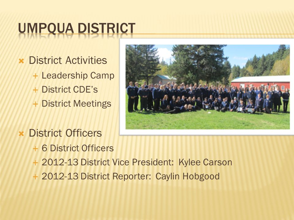  District Activities  Leadership Camp  District CDE's  District Meetings  District Officers  6 District Officers  2012-13 District Vice President: Kylee Carson  2012-13 District Reporter: Caylin Hobgood