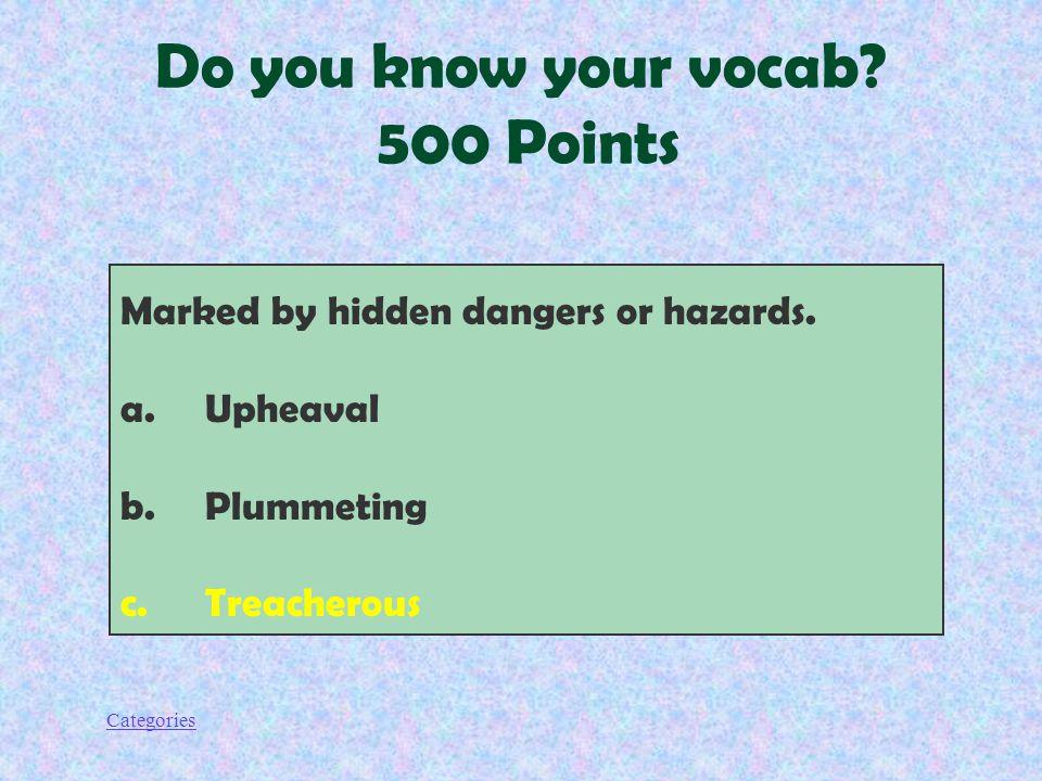 Categories Marked by hidden dangers or hazards.
