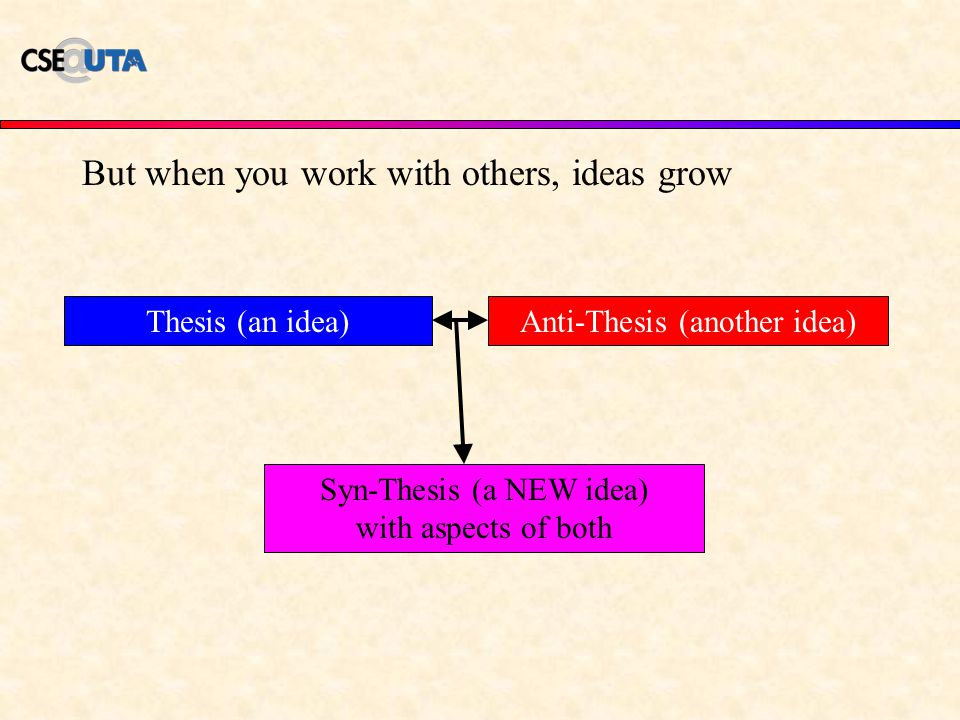 But when you work with others, ideas grow Thesis (an idea) Syn-Thesis (a NEW idea) with aspects of both Anti-Thesis (another idea)