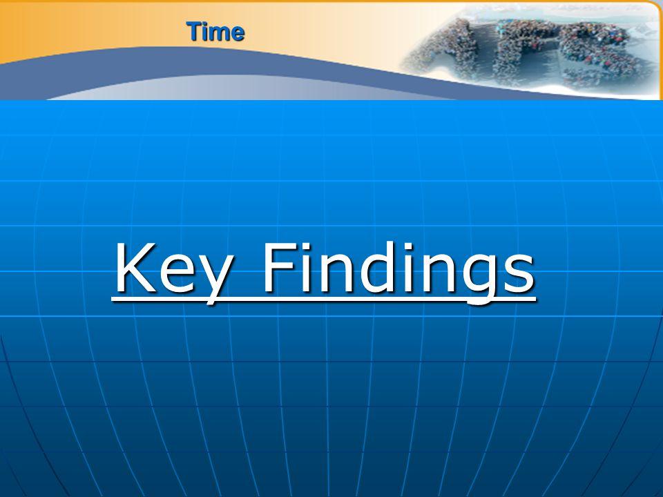 Key Findings Time