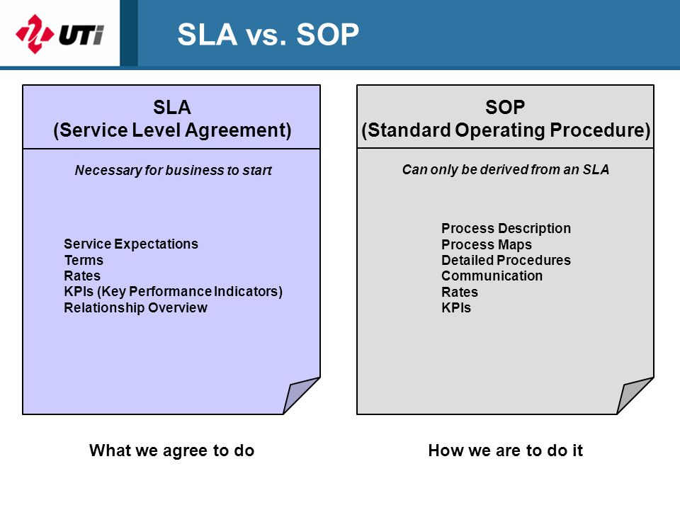 Implementation: Sla & Sop Processes Purpose Strategy Foundation We