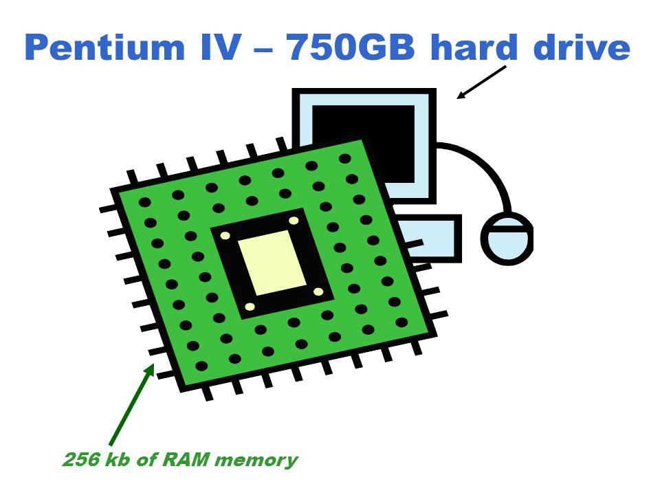 Pentium IV – 750GB hard drive 256 kb of RAM memory