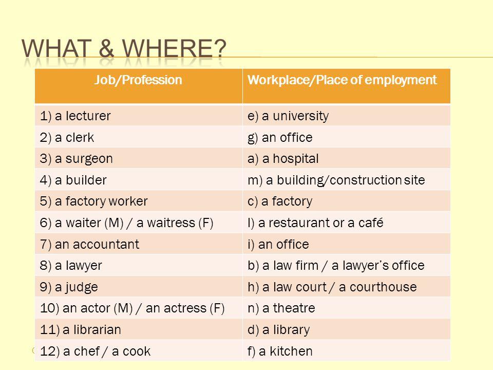 Olga Denti & Luisanna Fodde Job/ProfessionWorkplace/Place of employment 1) a lecturere) a university 2) a clerkg) an office 3) a surgeona) a hospital 4) a builderm) a building/construction site 5) a factory workerc) a factory 6) a waiter (M) / a waitress (F)l) a restaurant or a café 7) an accountanti) an office 8) a lawyerb) a law firm / a lawyer's office 9) a judgeh) a law court / a courthouse 10) an actor (M) / an actress (F)n) a theatre 11) a librariand) a library 12) a chef / a cookf) a kitchen